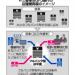 三菱UFJ、基幹店半減へ…窓口業務を再編